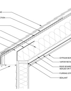 Figure  schematic drawing of ventilated cathedral ceiling also complications with ceilings professional roofing magazine rh professionalroofing