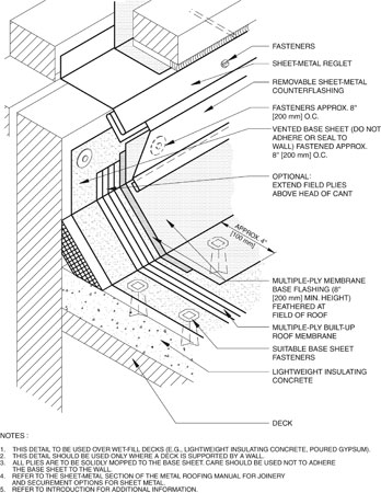 Flat Roof Edge Diagram Roof Components Diagram Wiring