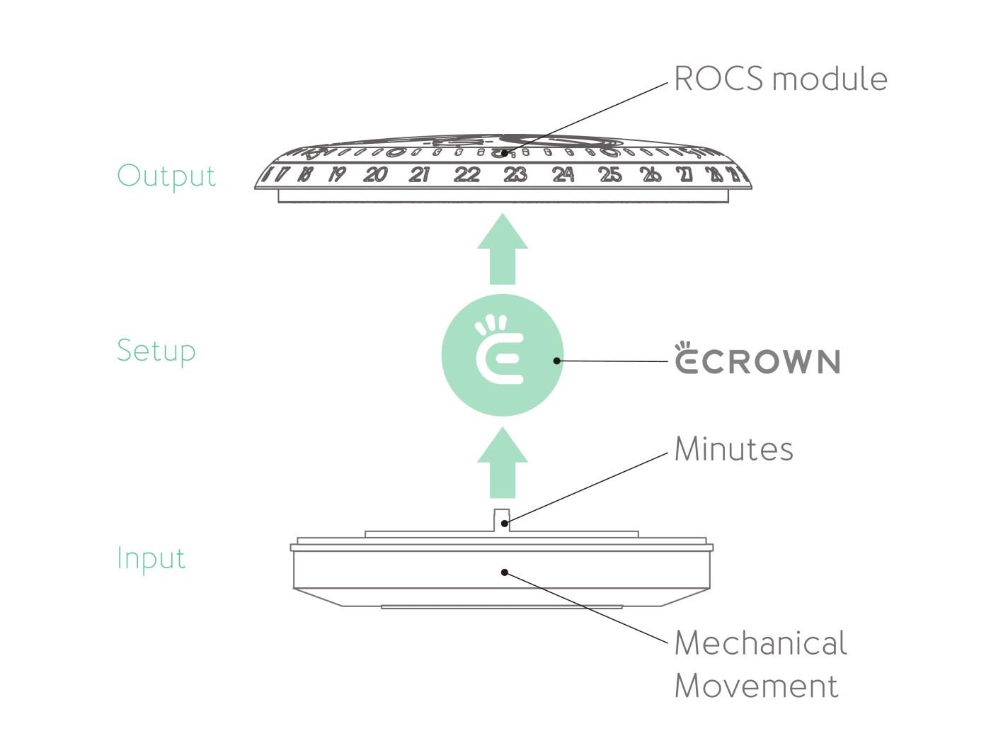 Ressence-e-Crown-architecture