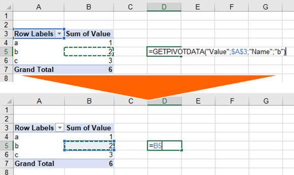 The GETPIVOTDATA formula has several problems.