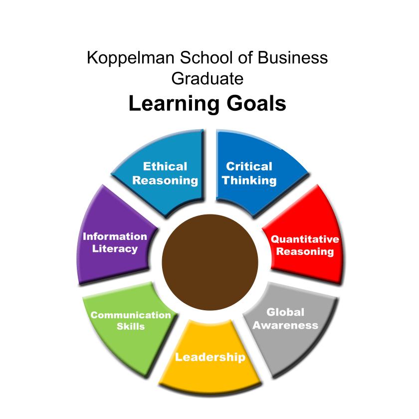 Grad SOB Learning Goals Revised.png