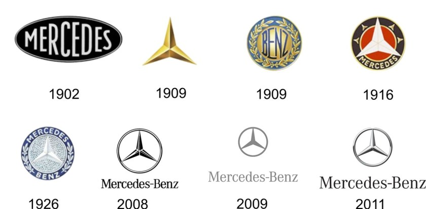 Mercedes-Benz-Brand-Evolution