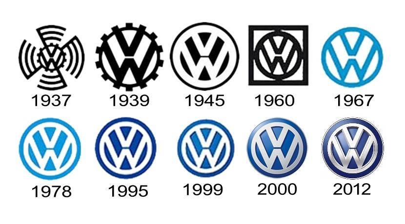 Volkswagon-Brand-Evolution