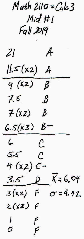 Math 210
