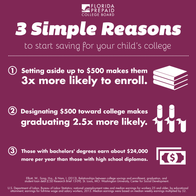 3 reasons Florida Prepaid College Plan