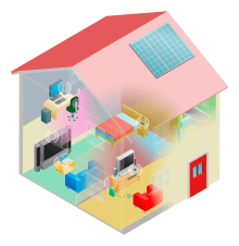 internet of things connected house