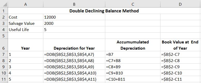 DeExcel preciation - DDB Double Declining Balance Method