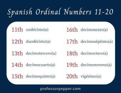 Spanish Ordinal Numbers 11-20