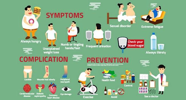 tips mencegah kencing manis