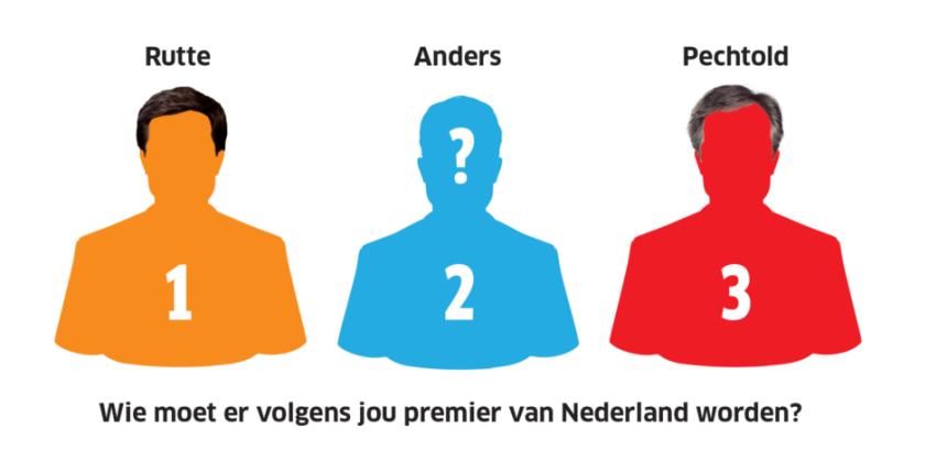 Wie moet de nieuwe premier van Nederland worden? 1. Rutte, 2. Iemand anders, 3. Pechtold