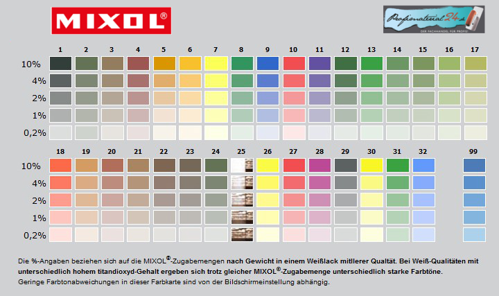 Mixol Tint