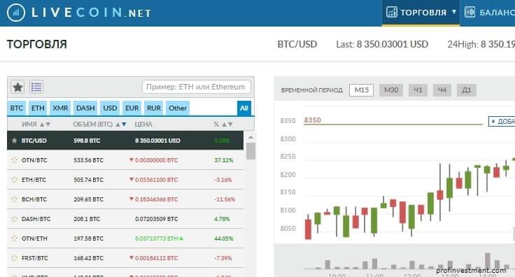 bitcoin kereskedelmi háborúk