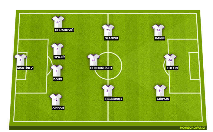 Anderlecht possible Lineups