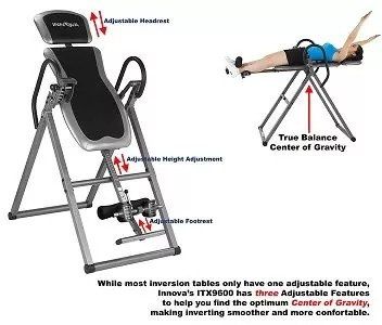 Innova fitness innova ITX9600 Heavy Duty Inversion Therapy Table review