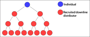 A simple binary tree diagram illustrating the ...