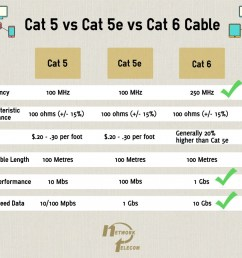 how to make an ethernet network cable cat5e cat6 cat 5e wiring diagram 6 10 actionable and profitable small business marketing [ 1024 x 902 Pixel ]