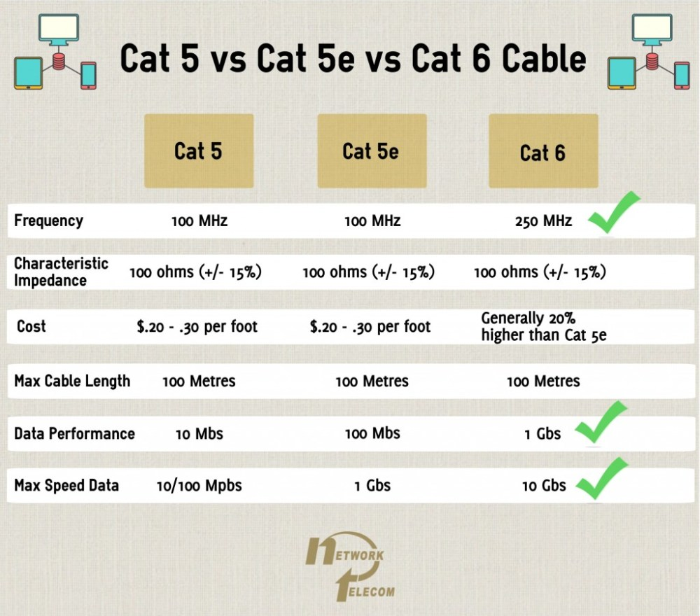 medium resolution of how to make an ethernet network cable cat5e cat6 cat 5e wiring diagram 6 10 actionable and profitable small business marketing