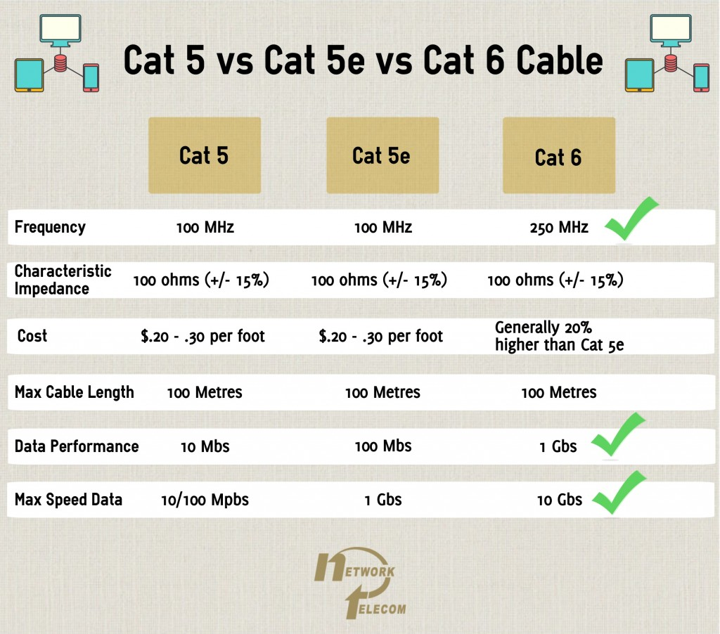 hight resolution of how to make an ethernet network cable cat5e cat6 cat 5e wiring diagram 6 10 actionable and profitable small business marketing