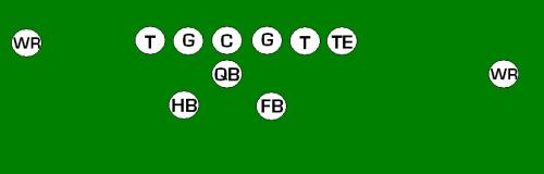 Pro set formation