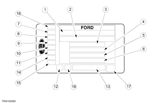 Ford transit weight plate explained