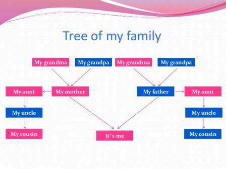 my-family-6-638