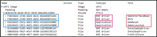 Security Week 41: Malicious Code in UEFI