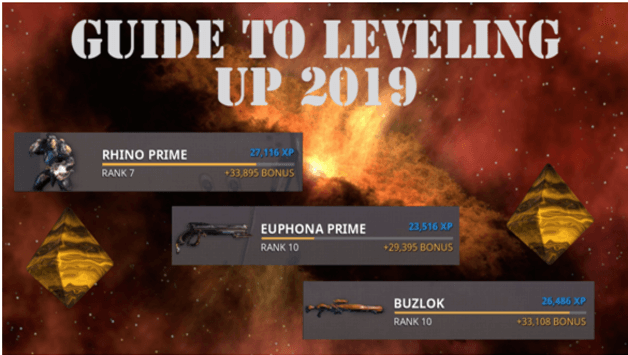 Best Place To Level Warframes 2019 Warframe Leveling Guide 2019 (Weapons, Archwing, Amp)   ProGameTalk