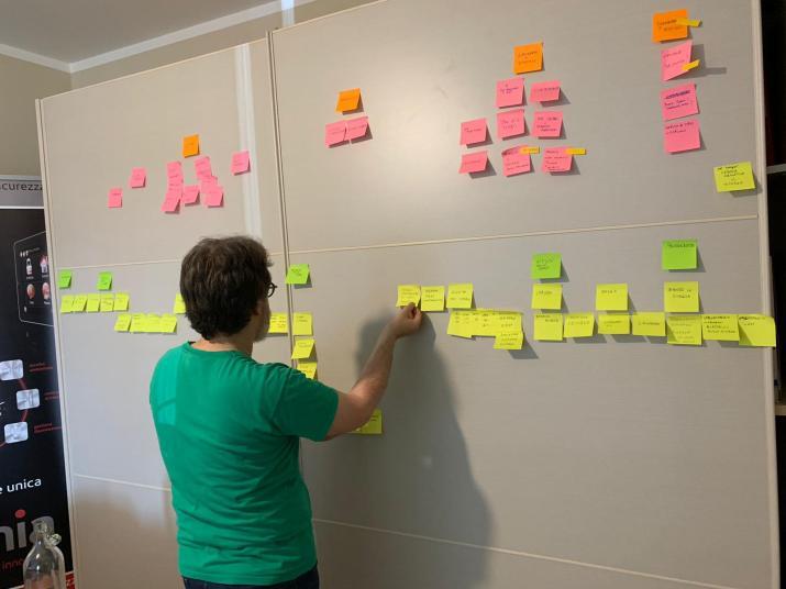 Progetta la Domotica - Al lavoro per realizzare la mappa dei comportamenti