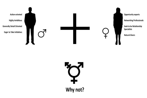 Transgender-1024x682