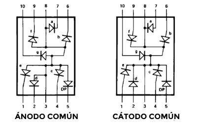 anodo catodo comun display