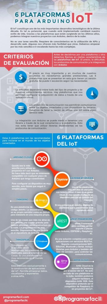 Plataformas IoT