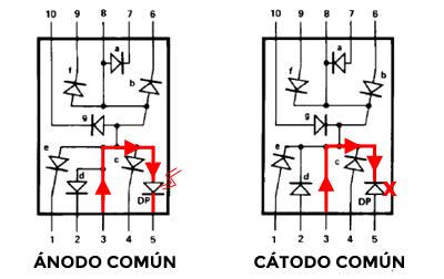 Prueba anodo catodo comun display