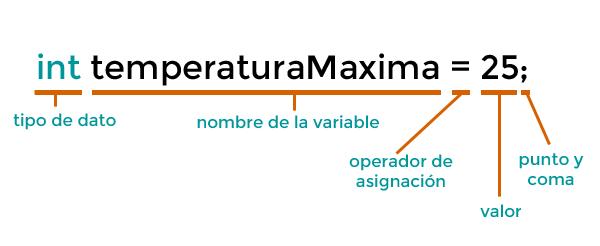inicializar variable arduino
