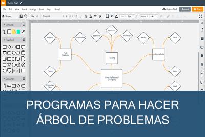 Programas para hacer Árbol de Problemas