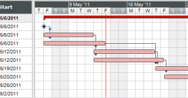 The Ultimate Guide to Gantt charts