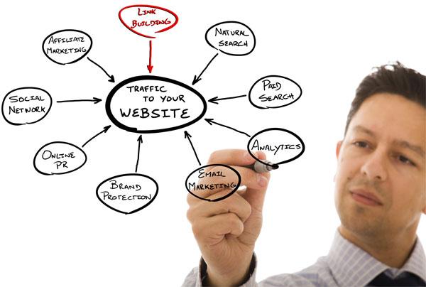 Link-Building Methods – Boost your Online Business