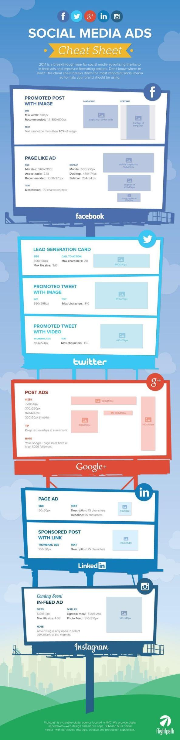 Social ads Guide - Programmatic