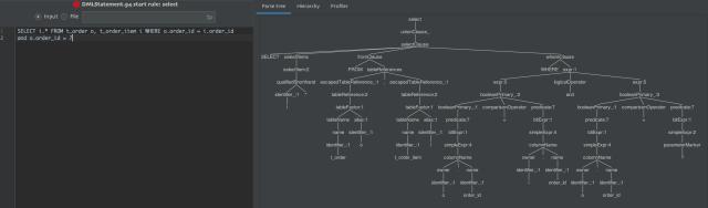 ANTLR15 SQL parsing of sharding-jdbc