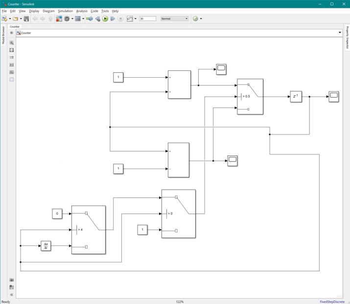 SL_Diagram