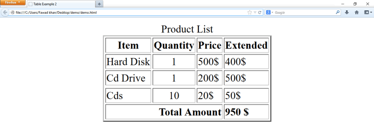 html table how to make and store product price list in table