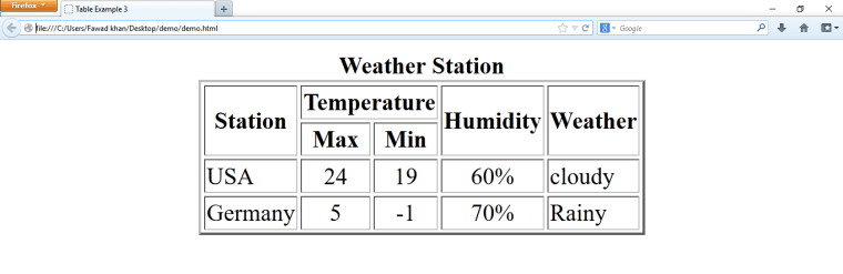 html table how to store weather station data in table