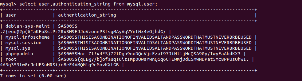 MySQL Users with Password