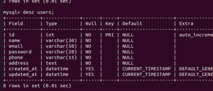 Users Table Schema in Database