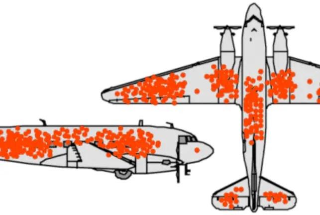 Biais du survivant avion