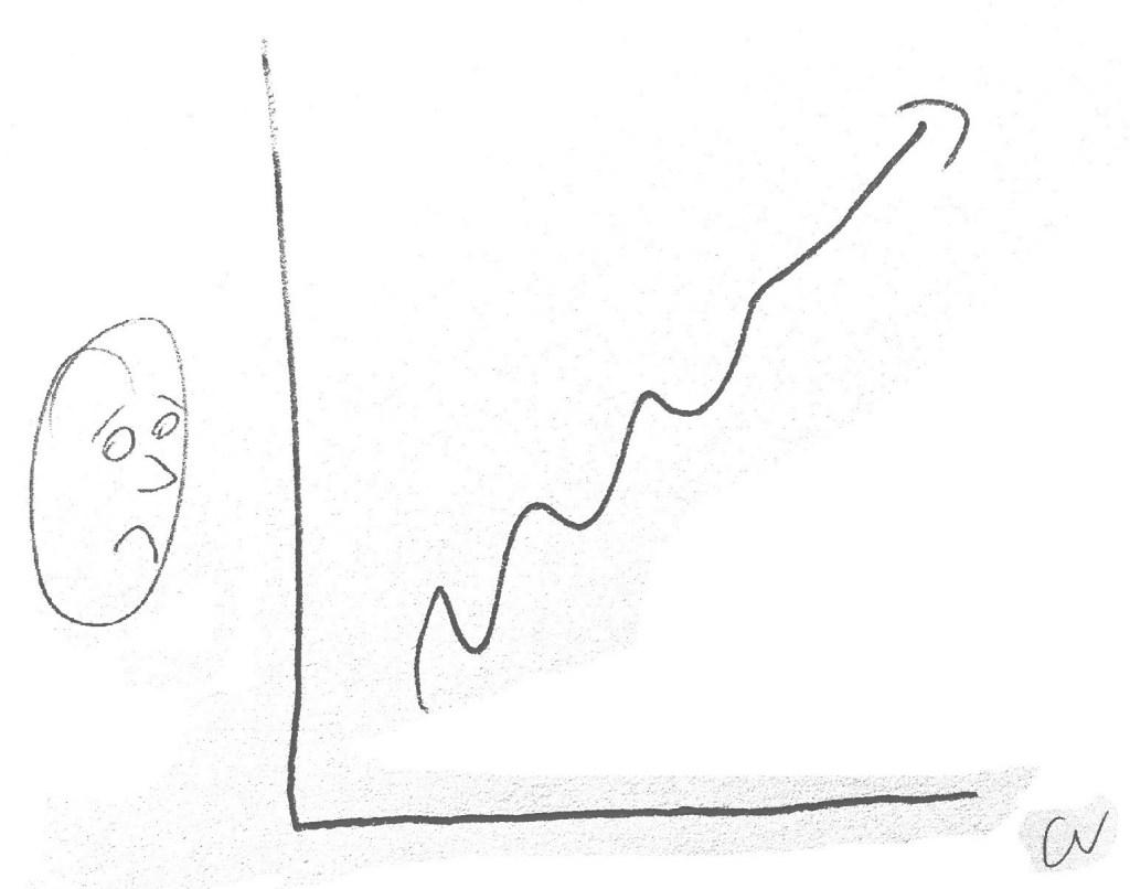 De progressieparadox