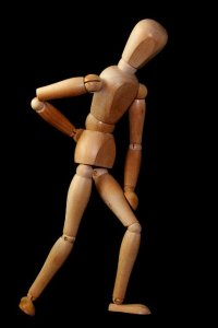 Musculoskeletal Injury in the Workplace