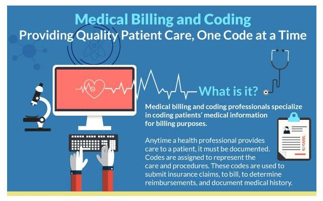 california medical billing and coding