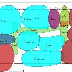 What Are Bubble Diagram Frog Circulatory System Colored Diagrams For Design Demonstrates Interior Planning Methods Office