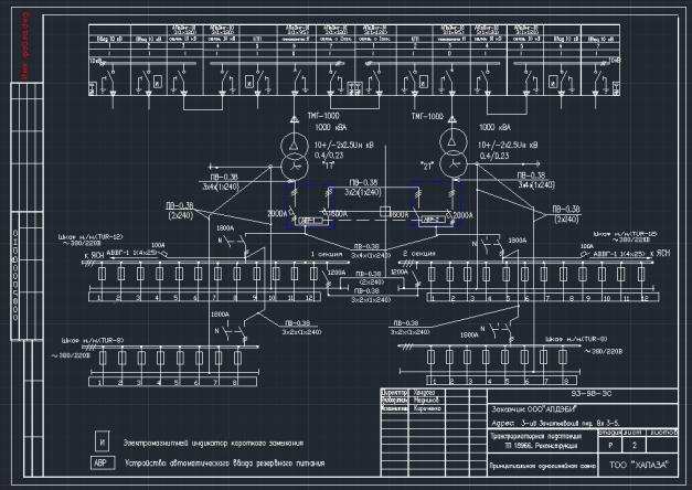 Проект реконструкции АВНвн 2х630 кВА с трансформаторами 2х1000 кВА на RM-6