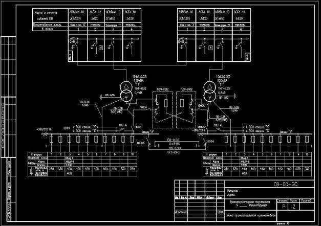 Принципиальная схема ТП типа ТК 2х630 кВА с АВР-0,4кВ.JPG